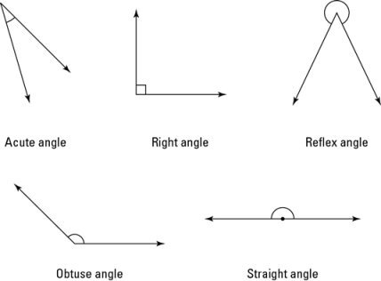 Classifying Lines and Angles | Hunter-A's Math Center (Summer 2013)